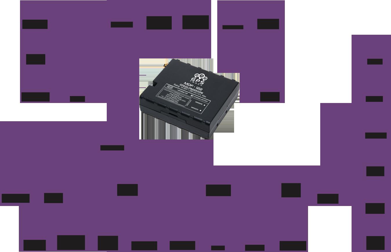Mdf 122 Circuit Diagram Of Bluetooth Device Schematic Esim